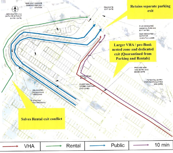 Proposed changes to VHA parking access at Melbourne Airport - September 2019